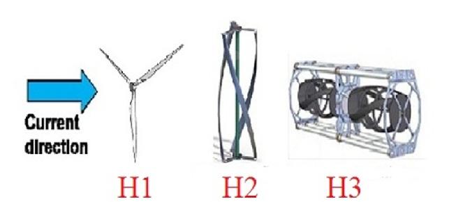 Nghiên cứu máy phát điện bằng dòng chảy tự nhiên ở hạ lưu thủy điện Trị An
