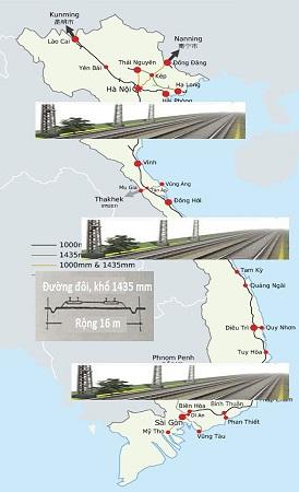 Mỹ nên giúp Việt Nam xây dựng cảng Trung chuyển Quốc tế Vân Phong và hệ thống đường sắt khổ 1435 mm